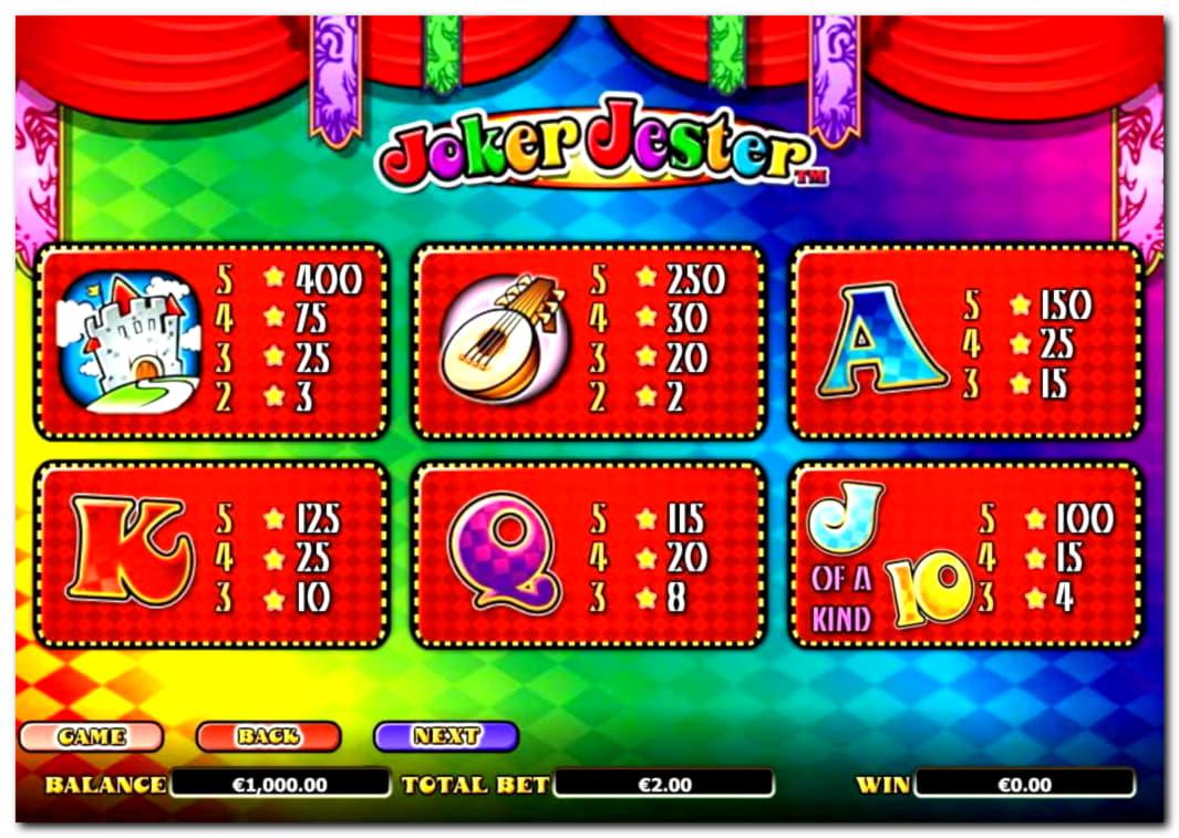 EURO 155 Free Chip at Spinrider Casino